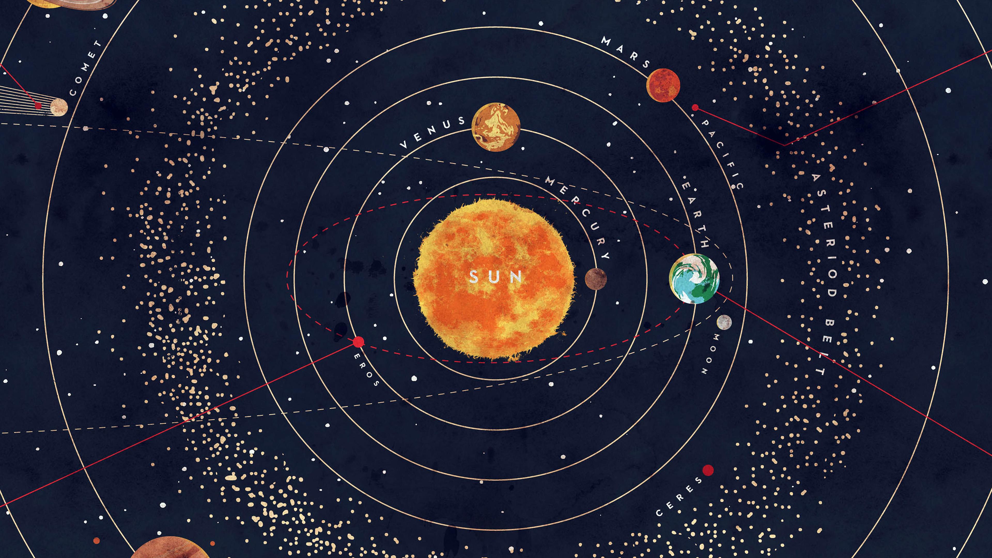 wallpaper for desktop, laptop | ar63-solar-system-space ...