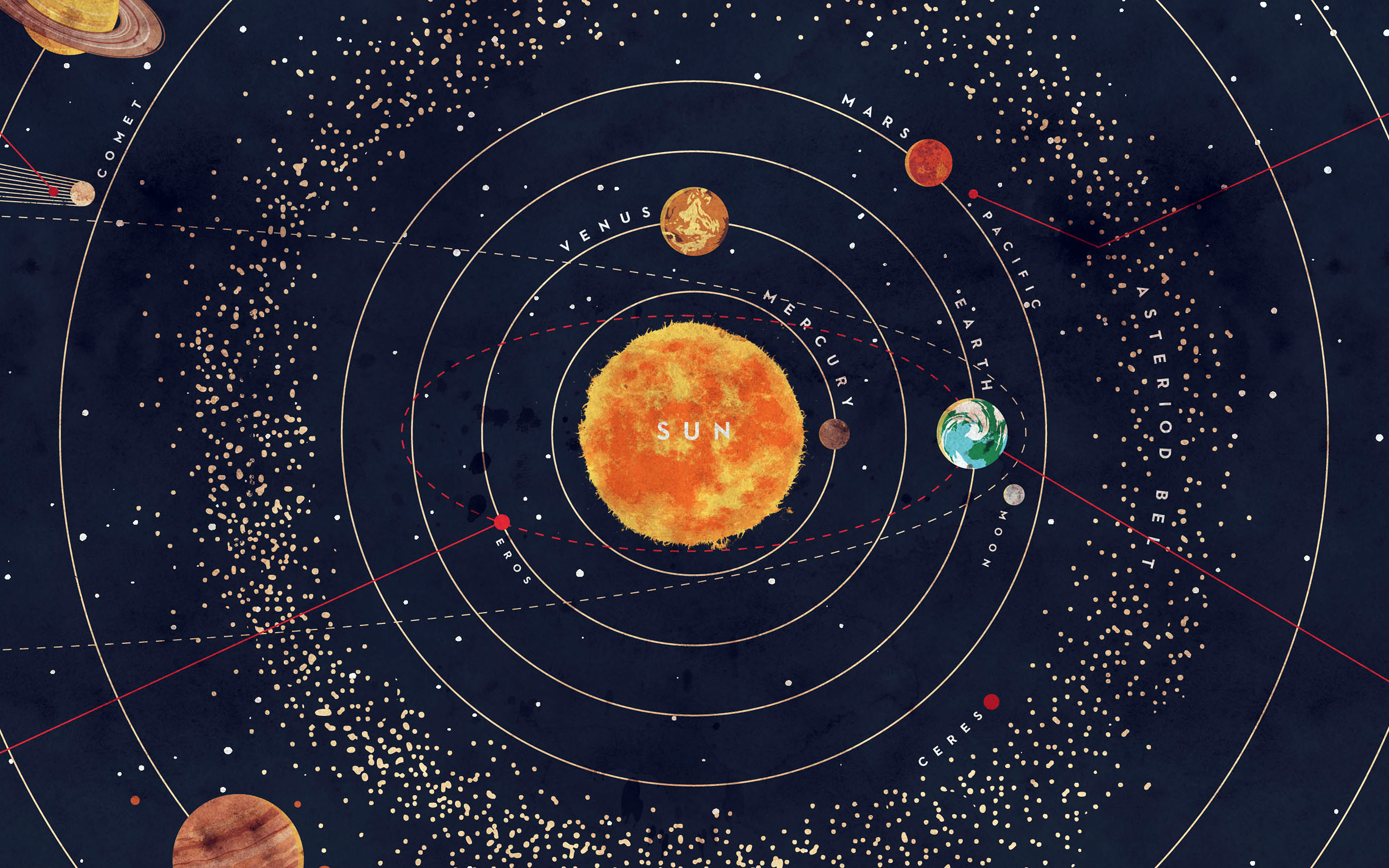 an essay about the solar system Free essay: our solar system has eight planets, their moons and satellites, and  they are all orbiting the sun the eight planets are mercury, venus, earth.